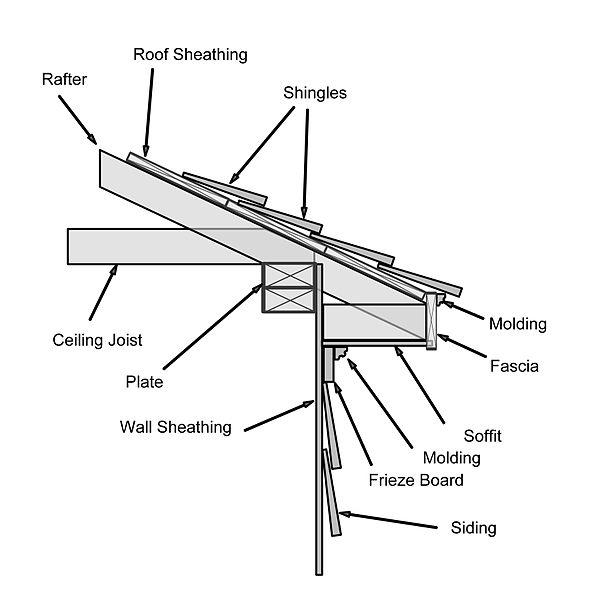 shingled roof repair